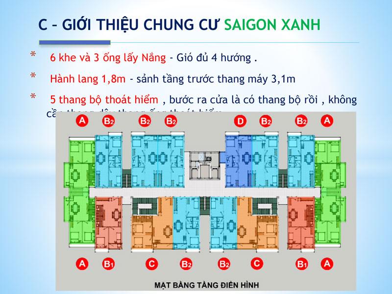 Mặt bằng chi tiết căn hộ Saigon Xanh.